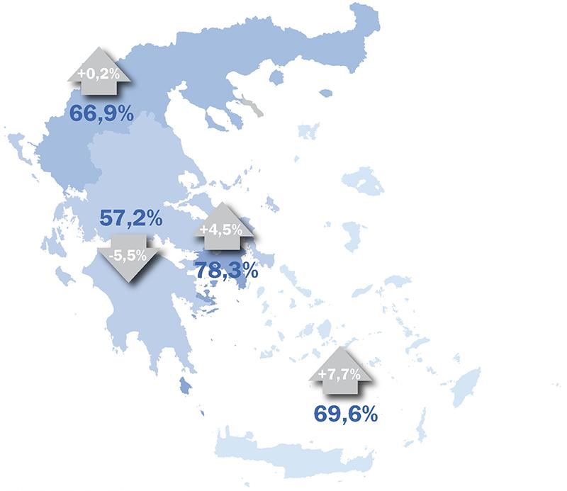 Ποσοστό νοικοκυριών με πρόσβαση στο διαδίκτυο