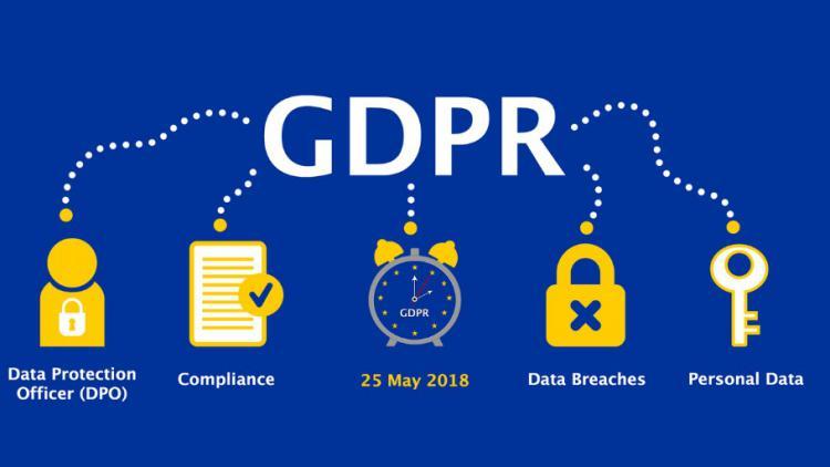 GDPR: Τι είναι; Τι πρέπει να κάνουμε; general data protection regulation