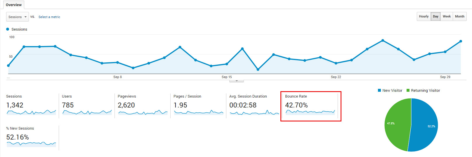 bounce-rate-report-google-analytics